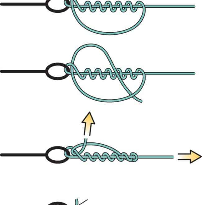 How to Tie Improved Clinch Knot